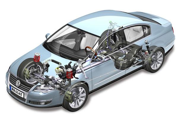 Полноприводная трансмиссия VW
