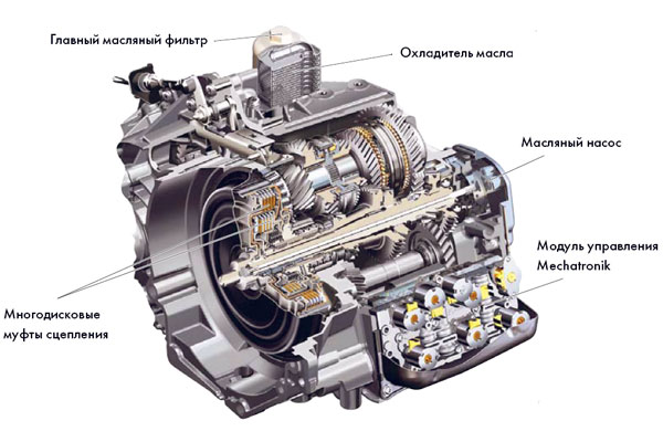 Direct Shift Gearbox – коробка